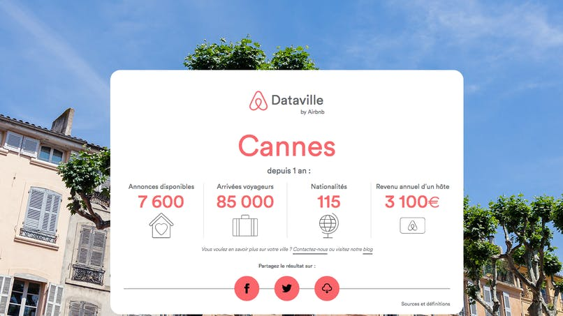 Airbnb : quel revenu peut rapporter une location dans votre ville ?