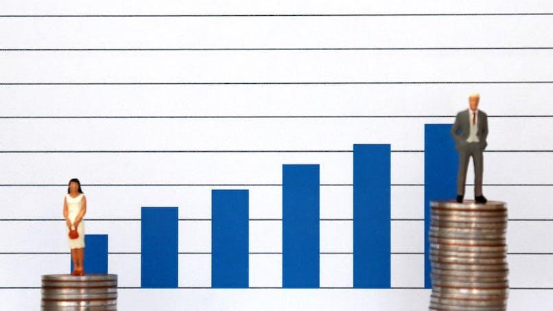 Egalité salariale : les femmes gagnent en moyenne 800 euros de moins que les hommes