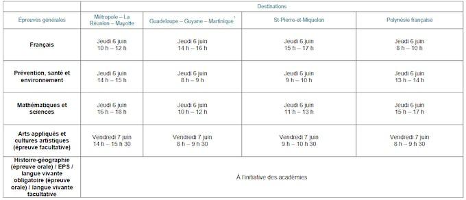 Calendrier Epreuve Bac 2019.Brevet Baccalaureat Cap Et Bep Le Calendrier Des Examens