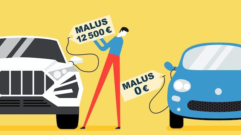Combien coûte le malus automobile ?