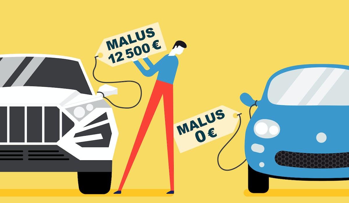 Selon le type de véhicule acheté, votre malus sera plus ou moins important.