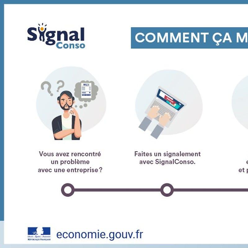 Signal Conso : une nouvelle plateforme pour signaler les mauvaises pratiques