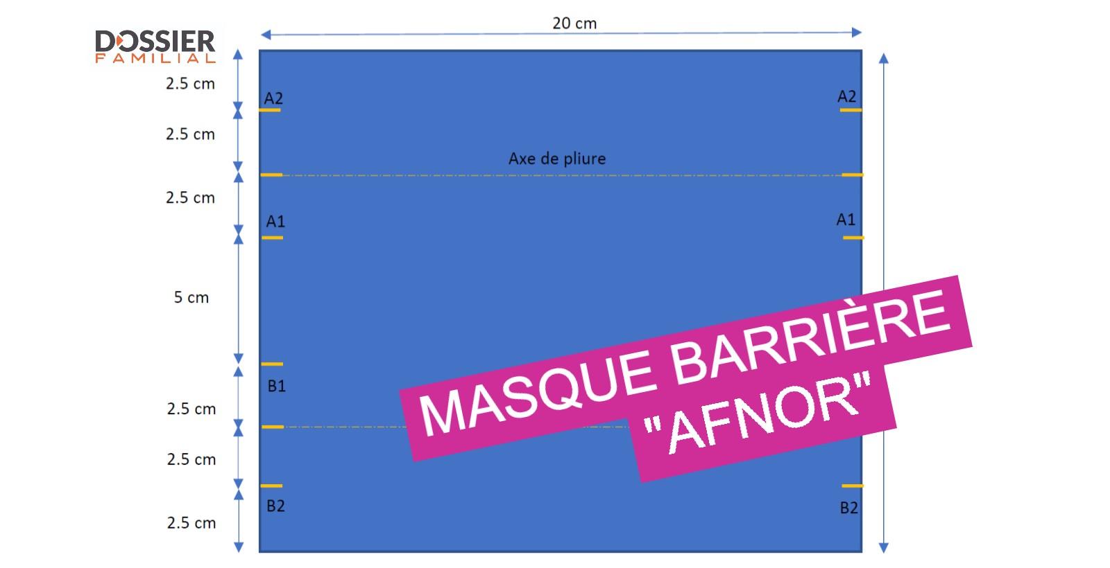 Fabriquer Un Masque Barriere Afnor En Tissu Dossier Familial