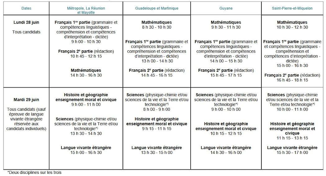 Calendrier Brevet 2022 Brevet, baccalauréat, CAP et BEP : le calendrier des examens 2021